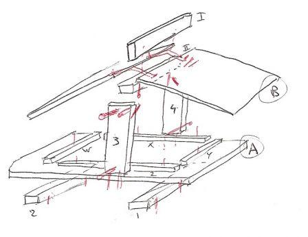 fabrication d 39 une mangeoire pour les oiseaux en bois de r cup 39. Black Bedroom Furniture Sets. Home Design Ideas